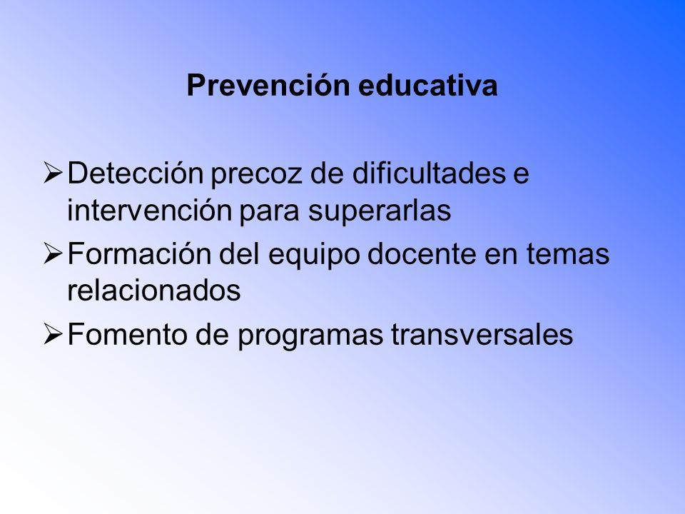 Prevención educativa Detección precoz de dificultades e intervención para superarlas Formación del equipo docente en temas relacionados Fomento de pro
