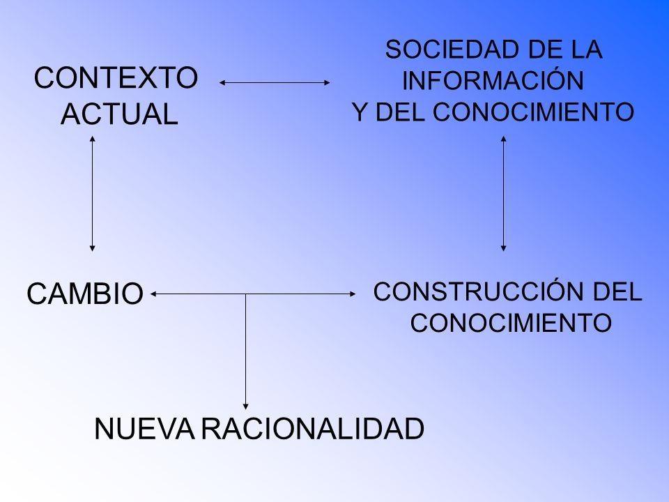 CONTEXTO ACTUAL SOCIEDAD DE LA INFORMACIÓN Y DEL CONOCIMIENTO CAMBIO CONSTRUCCIÓN DEL CONOCIMIENTO NUEVA RACIONALIDAD