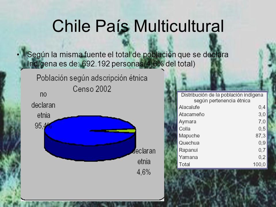 Chile País Multicultural Según la misma fuente el total de población que se declara Indígena es de: 692.192 personas(4,6% del total)