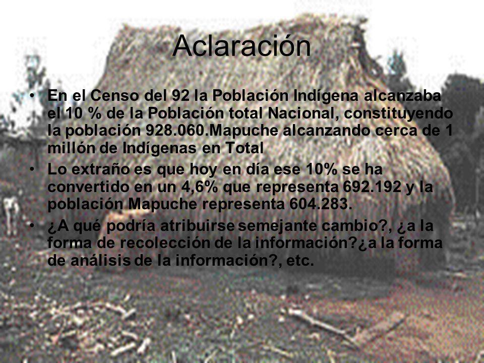 Aclaración En el Censo del 92 la Población Indígena alcanzaba el 10 % de la Población total Nacional, constituyendo la población 928.060.Mapuche alcanzando cerca de 1 millón de Indígenas en Total Lo extraño es que hoy en día ese 10% se ha convertido en un 4,6% que representa 692.192 y la población Mapuche representa 604.283.