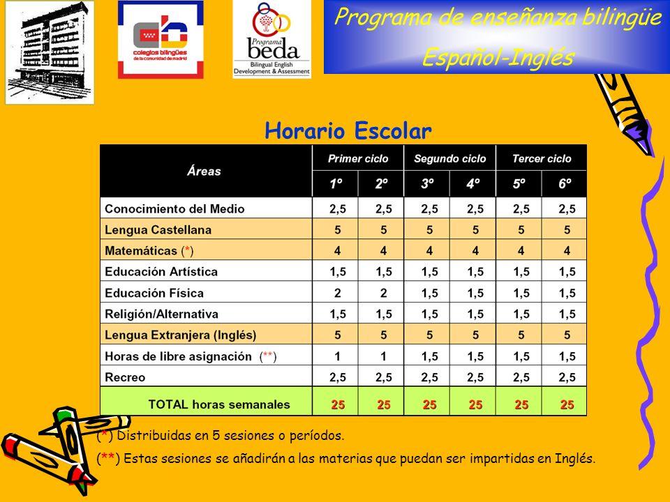 Programa de enseñanza bilingüe Español-Inglés Horario Escolar (*) Distribuidas en 5 sesiones o períodos. (**) Estas sesiones se añadirán a las materia
