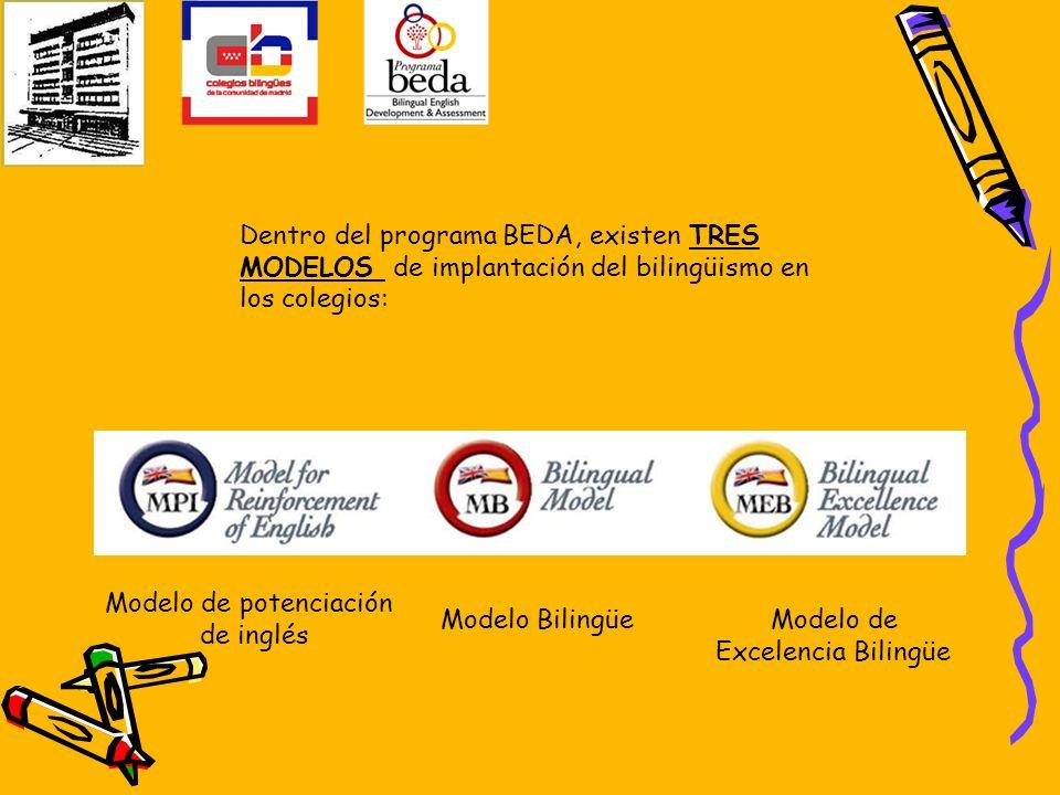 Dentro del programa BEDA, existen TRES MODELOS de implantación del bilingüismo en los colegios: Modelo de potenciación de inglés Modelo Bilingüe Model