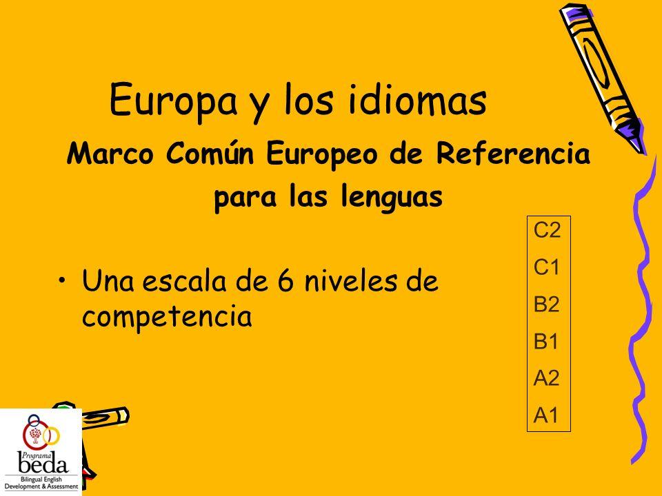 Europa y los idiomas Marco Común Europeo de Referencia para las lenguas Una escala de 6 niveles de competencia C2 C1 B2 B1 A2 A1