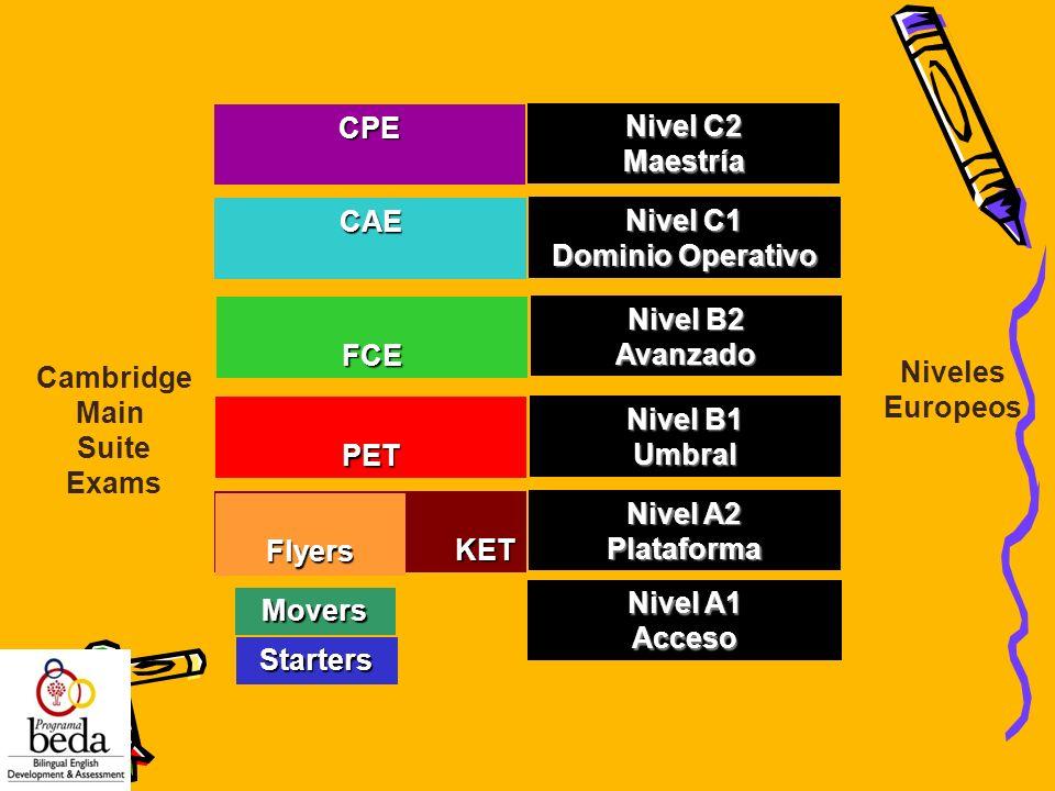 Cambridge Main Suite Exams Niveles Europeos Starters Movers Nivel C2 Maestría Nivel C1 Dominio Operativo Nivel B1 Umbral Nivel A2 Plataforma Nivel B2