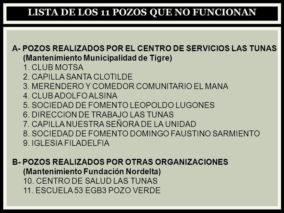 LISTA DE LOS 11 POZOS QUE NO FUNCIONAN A- POZOS REALIZADOS POR EL CENTRO DE SERVICIOS LAS TUNAS (Mantenimiento Municipalidad de Tigre) 1. CLUB MOTSA 2