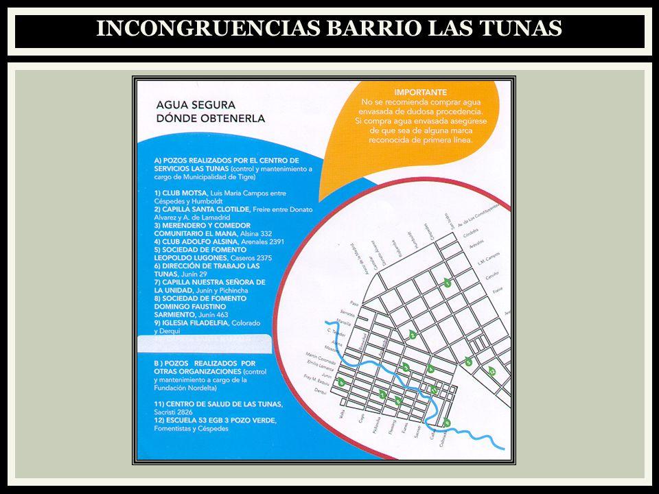 INCONGRUENCIAS BARRIO LAS TUNAS