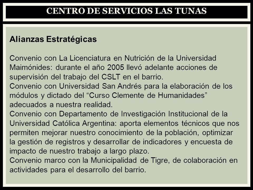 CENTRO DE SERVICIOS LAS TUNAS Alianzas Estratégicas Convenio con La Licenciatura en Nutrición de la Universidad Maimónides: durante el año 2005 llevó