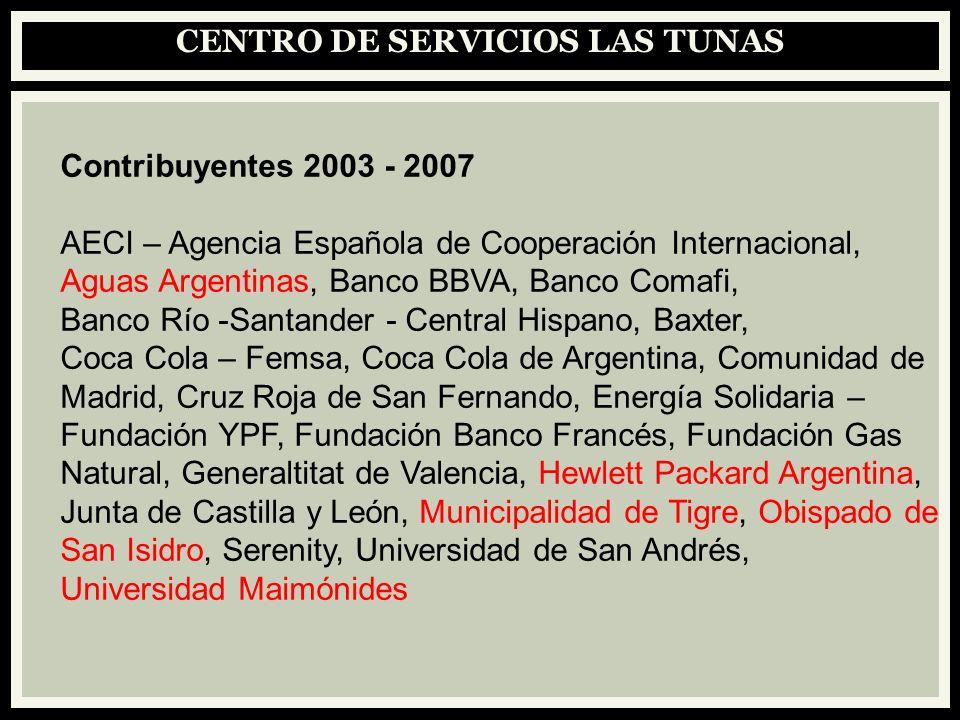 CENTRO DE SERVICIOS LAS TUNAS Contribuyentes 2003 - 2007 AECI – Agencia Española de Cooperación Internacional, Aguas Argentinas, Banco BBVA, Banco Com