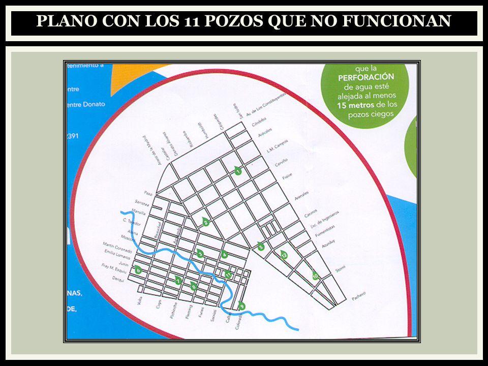 LISTA DE LOS 11 POZOS QUE NO FUNCIONAN A- POZOS REALIZADOS POR EL CENTRO DE SERVICIOS LAS TUNAS (Mantenimiento Municipalidad de Tigre) 1.