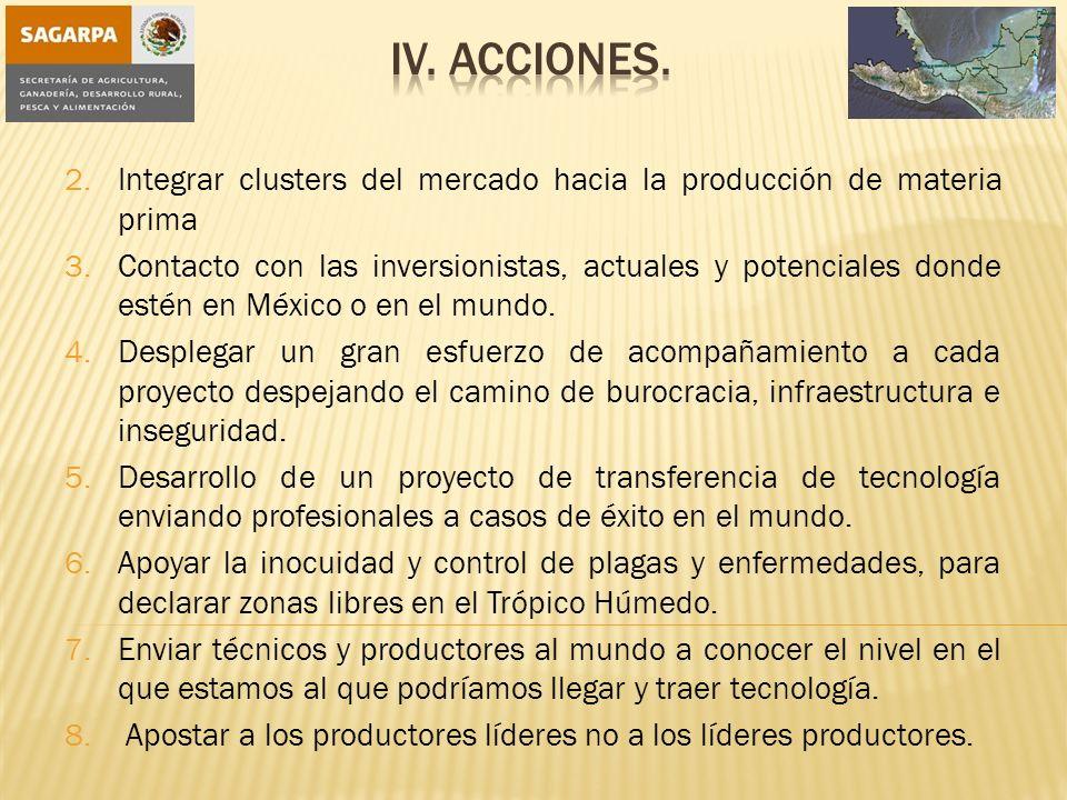 2.Integrar clusters del mercado hacia la producción de materia prima 3.Contacto con las inversionistas, actuales y potenciales donde estén en México o