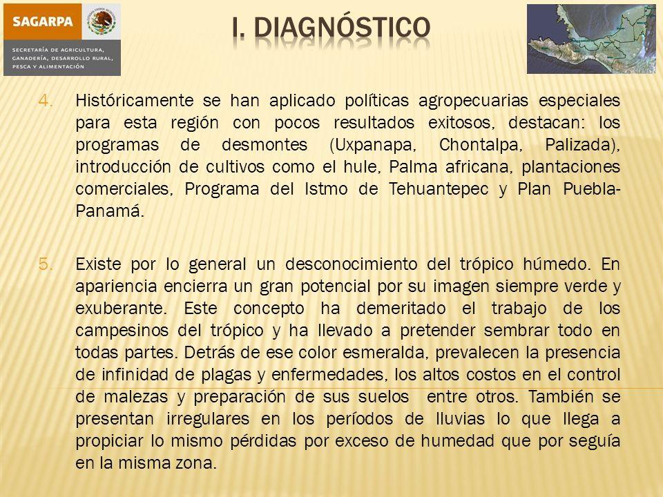 4.Históricamente se han aplicado políticas agropecuarias especiales para esta región con pocos resultados exitosos, destacan: los programas de desmontes (Uxpanapa, Chontalpa, Palizada), introducción de cultivos como el hule, Palma africana, plantaciones comerciales, Programa del Istmo de Tehuantepec y Plan Puebla- Panamá.