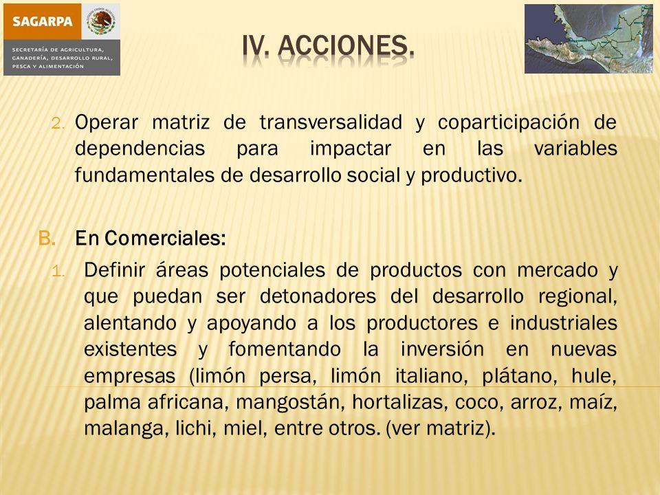 2. Operar matriz de transversalidad y coparticipación de dependencias para impactar en las variables fundamentales de desarrollo social y productivo.