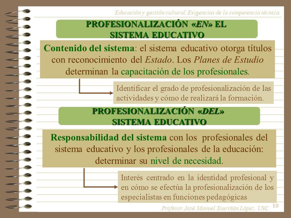 10 Contenido del sistema: el sistema educativo otorga títulos con reconocimiento del Estado. Los Planes de Estudio determinan la capacitación de los p