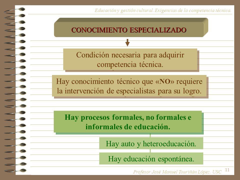 11 CONOCIMIENTO ESPECIALIZADO Condición necesaria para adquirir competencia técnica. Hay conocimiento técnico que « NO » requiere la intervención de e