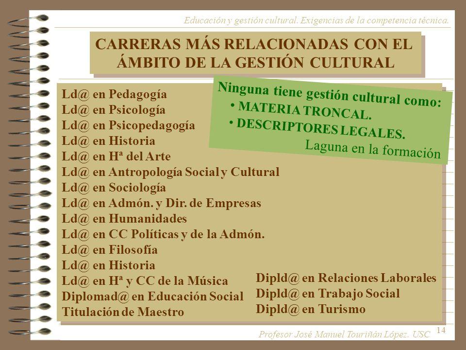 14 Ld@ en Pedagogía Ld@ en Psicología Ld@ en Psicopedagogía Ld@ en Historia Ld@ en Hª del Arte Ld@ en Antropología Social y Cultural Ld@ en Sociología