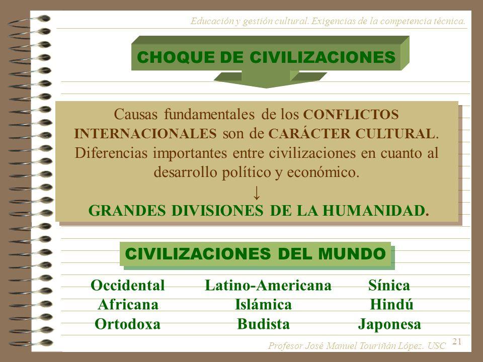 21 CHOQUE DE CIVILIZACIONES Causas fundamentales de los CONFLICTOS INTERNACIONALES son de CARÁCTER CULTURAL. Diferencias importantes entre civilizacio