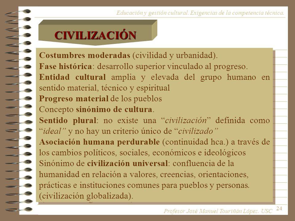 24 Costumbres moderadas (civilidad y urbanidad). Fase histórica: desarrollo superior vinculado al progreso. Entidad cultural amplia y elevada del grup