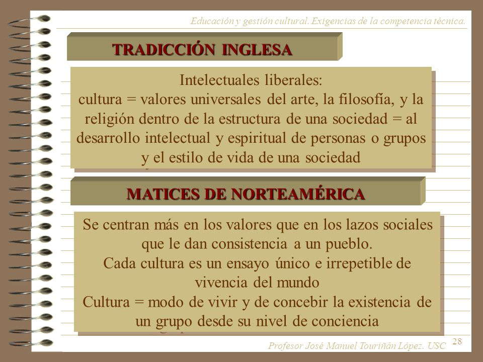 28 TRADICCIÓN INGLESA Intelectuales liberales: cultura = valores universales del arte, la filosofía, y la religión dentro de la estructura de una soci