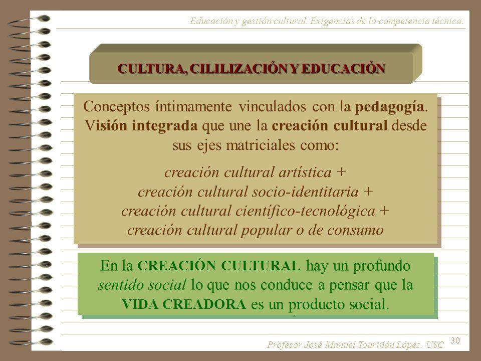 30 CULTURA, CILILIZACIÓN Y EDUCACIÓN Conceptos íntimamente vinculados con la pedagogía. Visión integrada que une la creación cultural desde sus ejes m