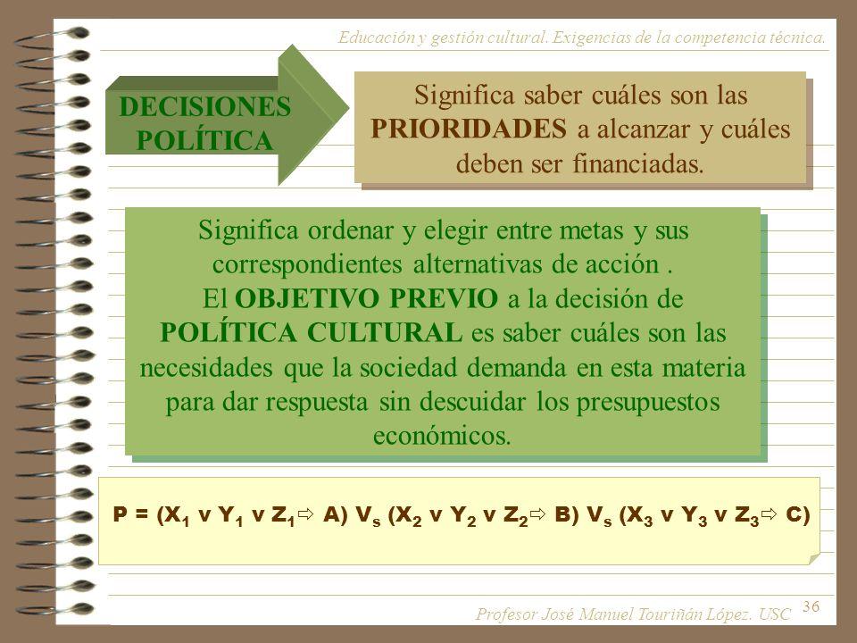36 Significa ordenar y elegir entre metas y sus correspondientes alternativas de acción. El OBJETIVO PREVIO a la decisión de POLÍTICA CULTURAL es sabe