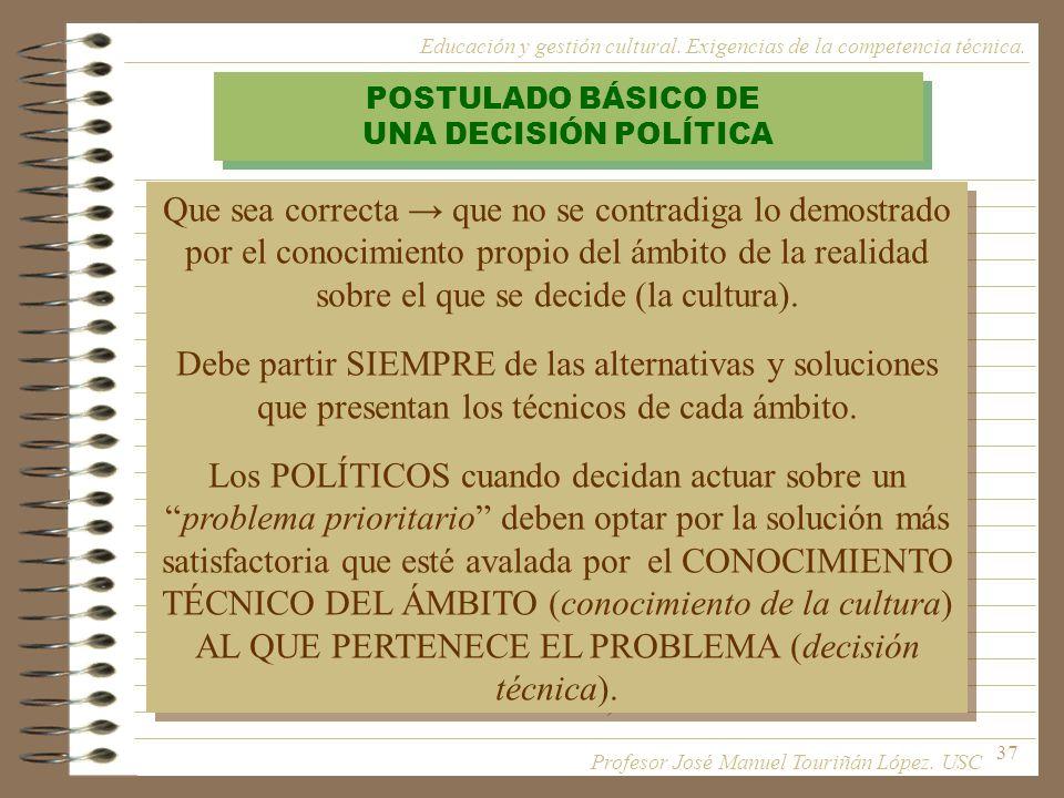 37 POSTULADO BÁSICO DE UNA DECISIÓN POLÍTICA POSTULADO BÁSICO DE UNA DECISIÓN POLÍTICA Que sea correcta que no se contradiga lo demostrado por el cono