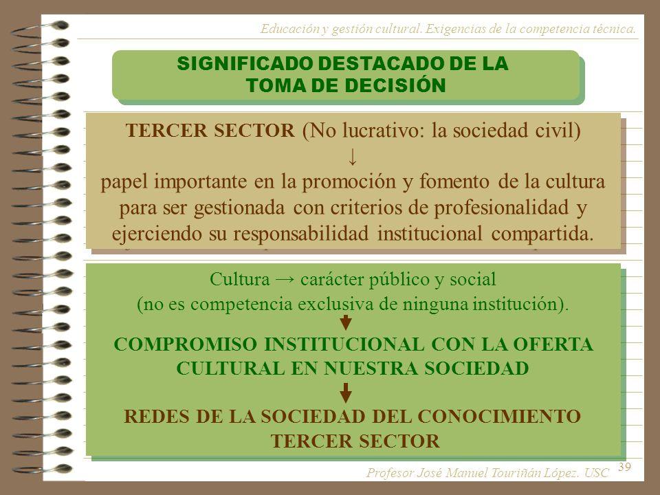 39 SIGNIFICADO DESTACADO DE LA TOMA DE DECISIÓN SIGNIFICADO DESTACADO DE LA TOMA DE DECISIÓN TERCER SECTOR (No lucrativo: la sociedad civil) papel imp
