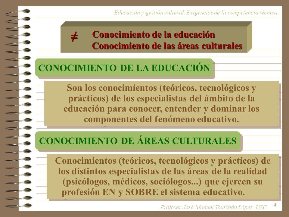4 Son los conocimientos (teóricos, tecnológicos y prácticos) de los especialistas del ámbito de la educación para conocer, entender y dominar los comp