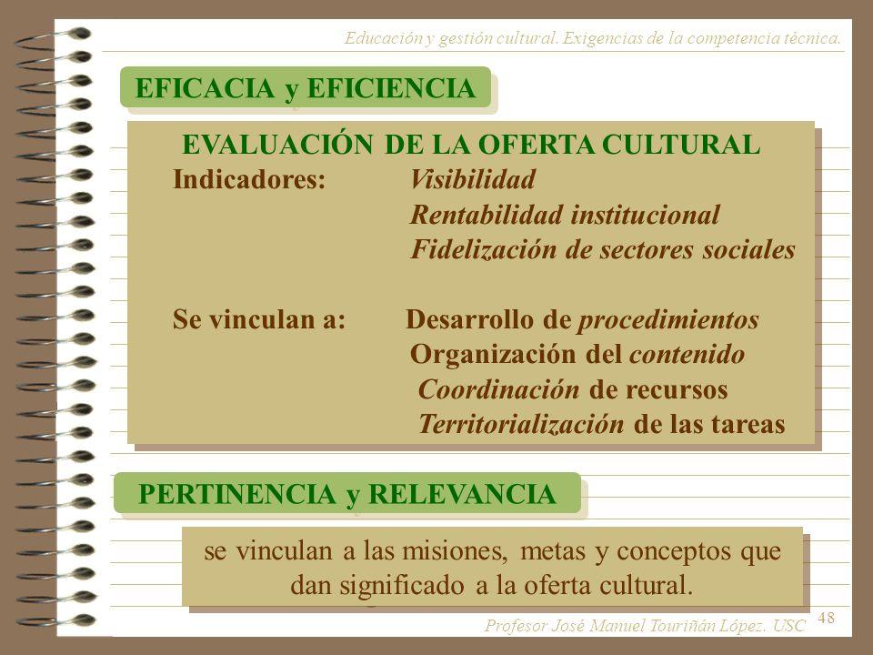 48 Educación y gestión cultural. Exigencias de la competencia técnica. EVALUACIÓN DE LA OFERTA CULTURAL Indicadores: Visibilidad Rentabilidad instituc