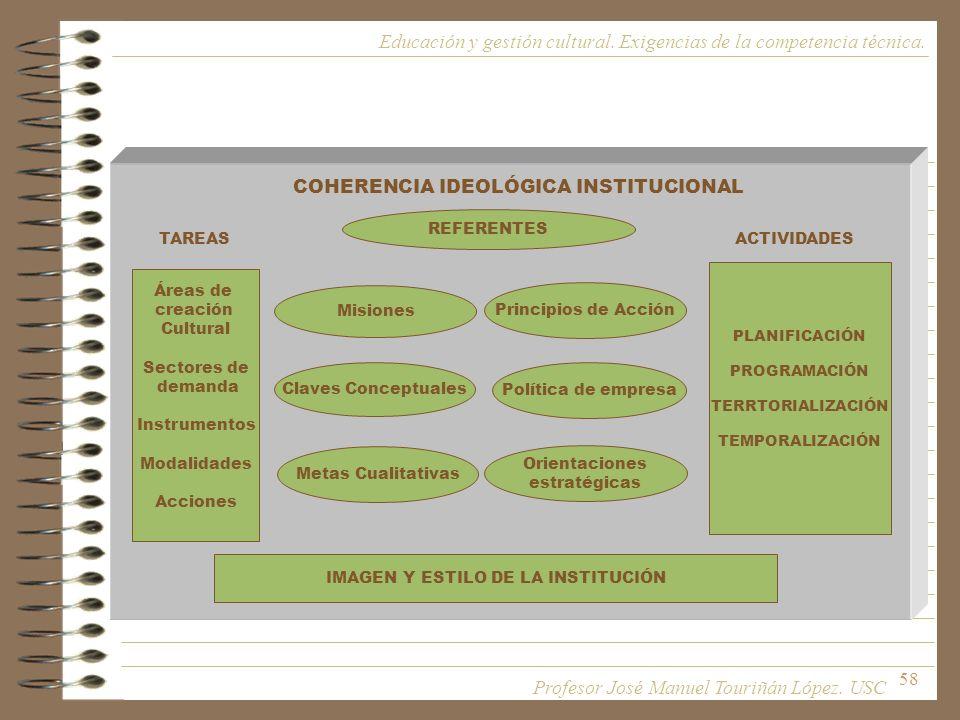 58 COHERENCIA IDEOLÓGICA INSTITUCIONAL IMAGEN Y ESTILO DE LA INSTITUCIÓN Áreas de creación Cultural Sectores de demanda Instrumentos Modalidades Accio
