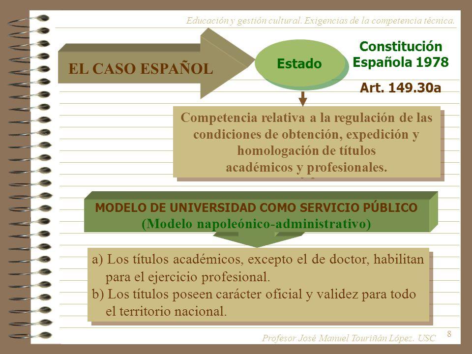 8 a) Los títulos académicos, excepto el de doctor, habilitan para el ejercicio profesional. b) Los títulos poseen carácter oficial y validez para todo