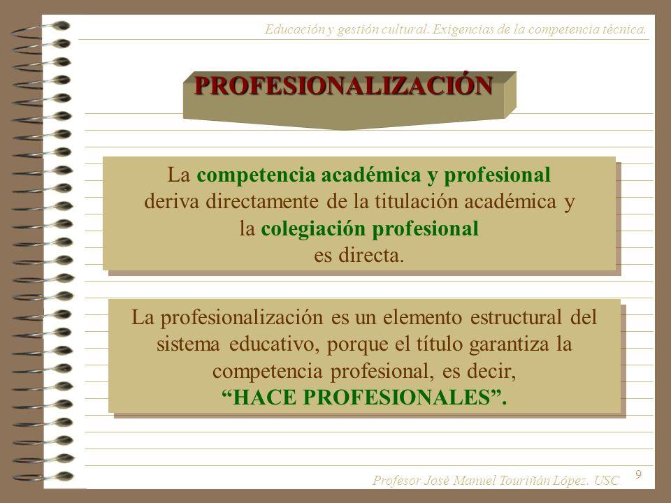 9 Educación y gestión cultural. Exigencias de la competencia técnica. La competencia académica y profesional deriva directamente de la titulación acad