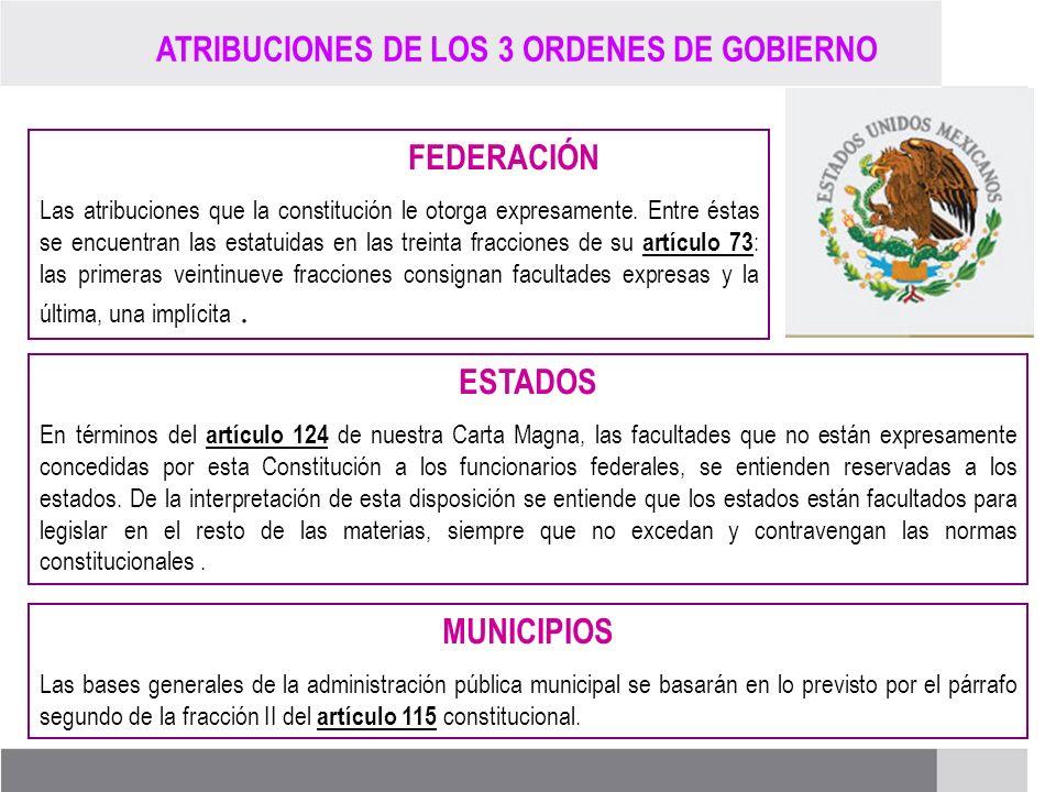 PROCESO DE RENOVACIÓN DE LOS CCDS (2005 – 2007) FEDERACIÓN Las atribuciones que la constitución le otorga expresamente. Entre éstas se encuentran las