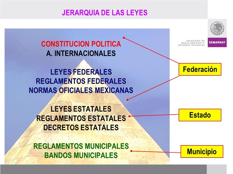 PROCESO DE RENOVACIÓN DE LOS CCDS (2005 – 2007) LEYES LEY GENERAL DEL EQUILIBRIO ECOLOGICO Y LA PROTECCIÒN AL AMBIENTE LEY GENERAL DE VIDA SILVESTRE LEY DE AGUAS NACIONALES LEY GENERAL DE DESARROLLO FORESTAL SUSTENTABLE LEY DE BIOSEGURIDAD DE ORGANISMOS GENETICAMENTE MODIFICADOS LEY GENERAL PARA LA PREVENCION Y GESTION INTEGRAL DE RESIDUOS LEY GENERAL DE PESCA Y ACUACULTURA SUSTENTABLE CODIGO PENAL FEDERAL REGLAMENTOS REGLAMENTOS DE LEYES NORMAS OFICIALES MEXICANAS (De las 111 Noms definitivas y 19 de emergencia=130, son 4 las mas usadas) NOM-001-ECOL-1996.