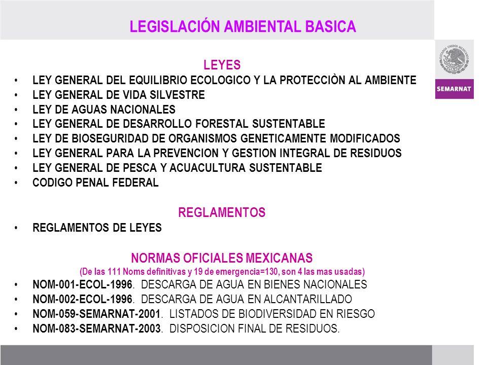 PROCESO DE RENOVACIÓN DE LOS CCDS (2005 – 2007) LEYES LEY GENERAL DEL EQUILIBRIO ECOLOGICO Y LA PROTECCIÒN AL AMBIENTE LEY GENERAL DE VIDA SILVESTRE L