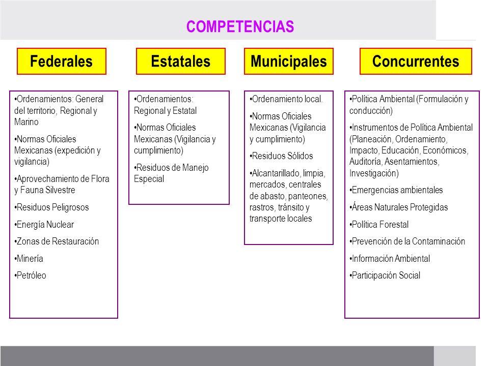 PROCESO DE RENOVACIÓN DE LOS CCDS (2005 – 2007) FederalesEstatalesMunicipales COMPETENCIAS Concurrentes Política Ambiental (Formulación y conducción)