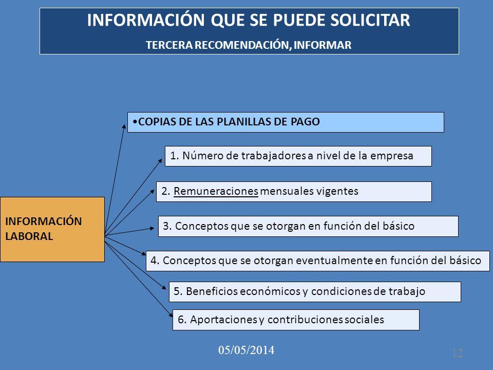 05/05/2014 12 COPIAS DE LAS PLANILLAS DE PAGO 3. Conceptos que se otorgan en función del básico 5. Beneficios económicos y condiciones de trabajo 6. A