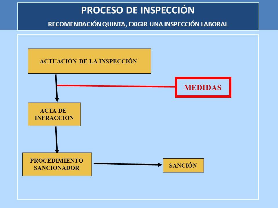 PROCESO DE INSPECCIÓN RECOMENDACIÓN QUINTA, EXIGIR UNA INSPECCIÓN LABORAL ACTUACIÓN DE LA INSPECCIÓN ACTA DE INFRACCIÓN SANCIÓN PROCEDIMIENTO SANCIONA