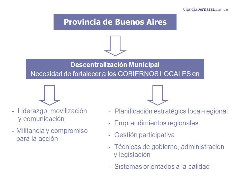 Descentralización Municipal Necesidad de fortalecer a los GOBIERNOS LOCALES en - Liderazgo, movilización y comunicación -Militancia y compromiso para la acción - Planificación estratégica local-regional - Emprendimientos regionales - Gestión participativa - Técnicas de gobierno, administración y legislación - Sistemas orientados a la calidad Provincia de Buenos Aires