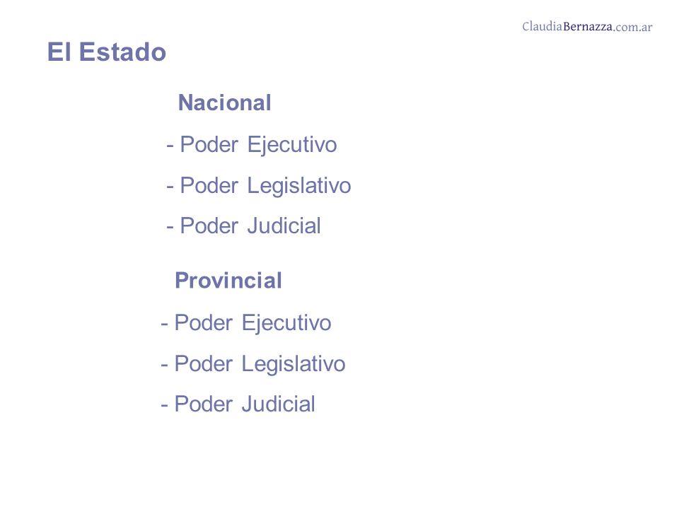 El Estado Nacional - Poder Ejecutivo - Poder Legislativo - Poder Judicial Provincial - Poder Ejecutivo - Poder Legislativo - Poder Judicial