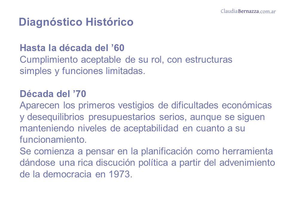 Diagnóstico Histórico Hasta la década del 60 Cumplimiento aceptable de su rol, con estructuras simples y funciones limitadas.