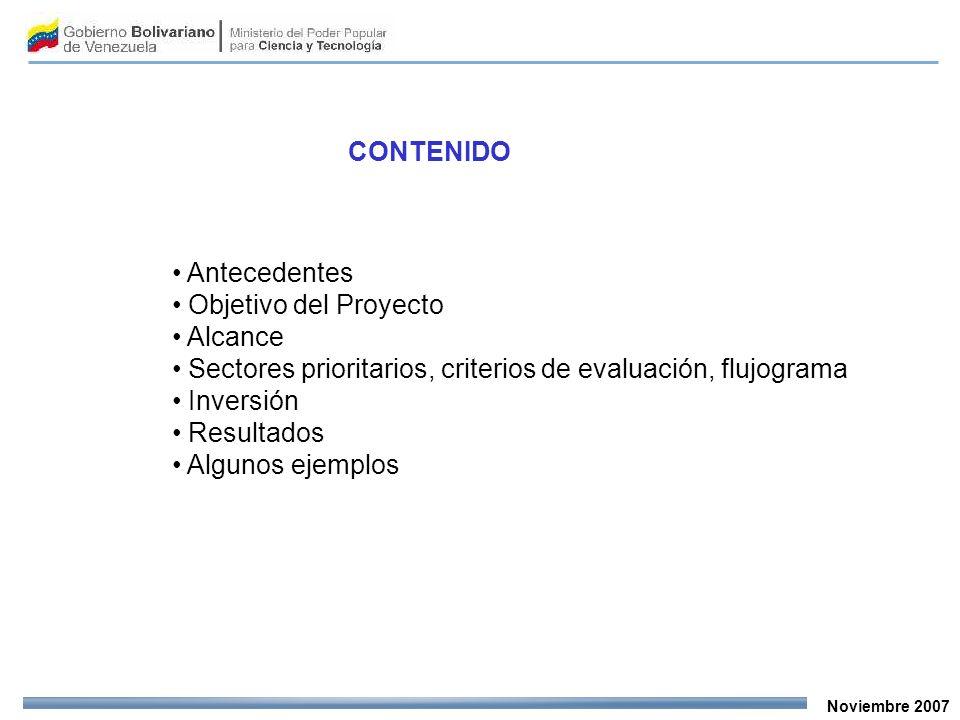 Noviembre 2007 Antecedentes Objetivo del Proyecto Alcance Sectores prioritarios, criterios de evaluación, flujograma Inversión Resultados Algunos ejem