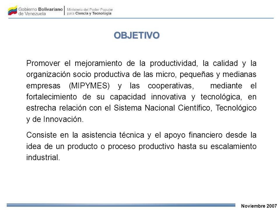 Noviembre 2007 OBJETIVO Promover el mejoramiento de la productividad, la calidad y la organización socio productiva de las micro, pequeñas y medianas empresas (MIPYMES) y las cooperativas, mediante el fortalecimiento de su capacidad innovativa y tecnológica, en estrecha relación con el Sistema Nacional Científico, Tecnológico y de Innovación.