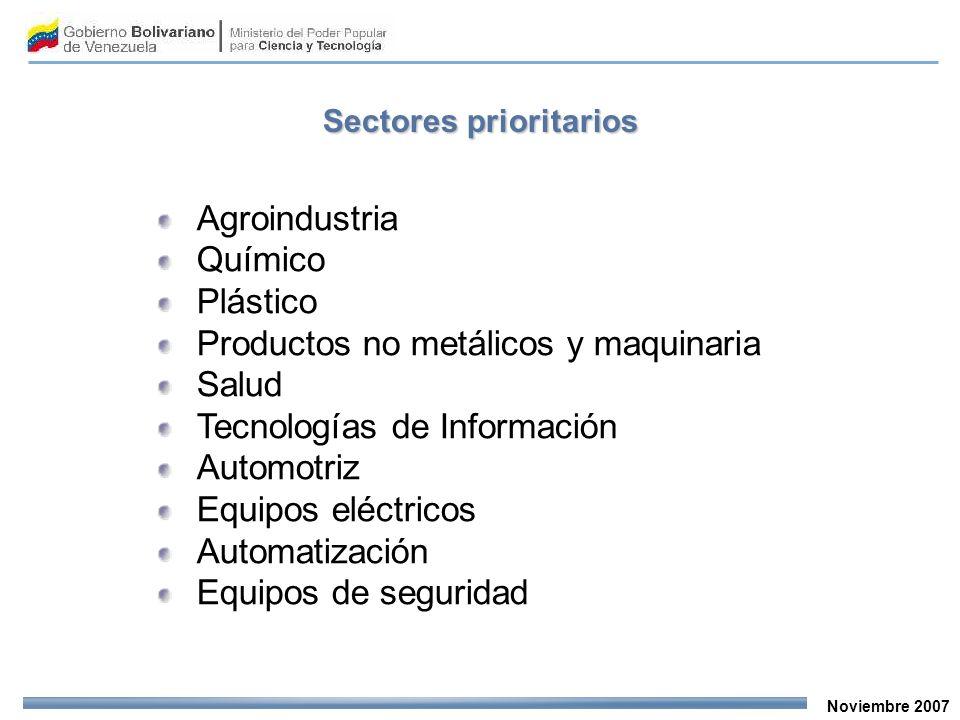Noviembre 2007 Agroindustria Químico Plástico Productos no metálicos y maquinaria Salud Tecnologías de Información Automotriz Equipos eléctricos Automatización Equipos de seguridad Sectores prioritarios
