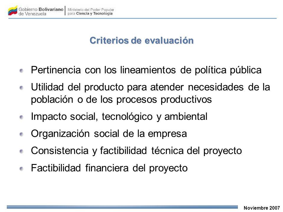 Noviembre 2007 Criterios de evaluación Pertinencia con los lineamientos de política pública Utilidad del producto para atender necesidades de la pobla