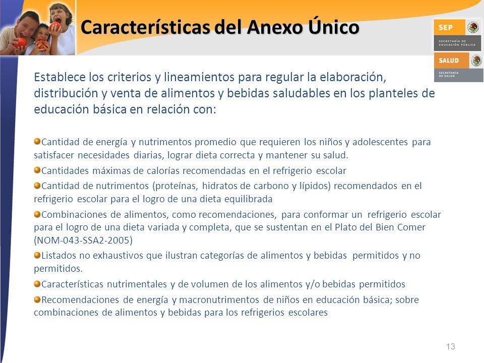 Características del Anexo Único 13 Establece los criterios y lineamientos para regular la elaboración, distribución y venta de alimentos y bebidas sal