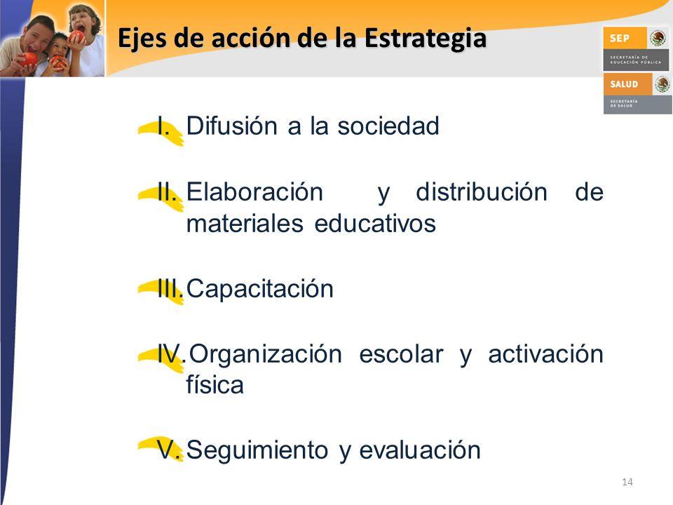 Ejes de acción de la Estrategia 14 I.Difusión a la sociedad II.Elaboración y distribución de materiales educativos III.Capacitación IV.Organización es