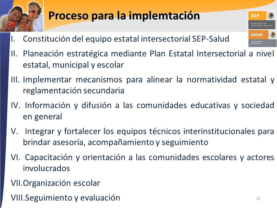 15 I.Constitución del equipo estatal intersectorial SEP-Salud II.Planeación estratégica mediante Plan Estatal Intersectorial a nivel estatal, municipa