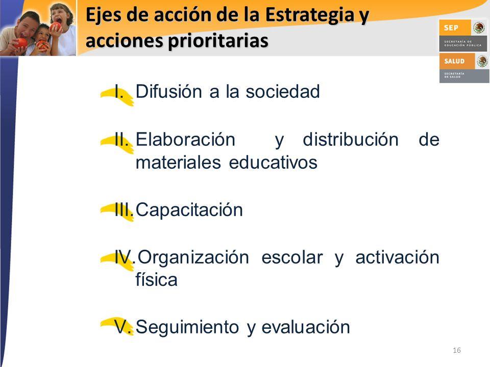 Ejes de acción de la Estrategia y acciones prioritarias 16 I.Difusión a la sociedad II.Elaboración y distribución de materiales educativos III.Capacit