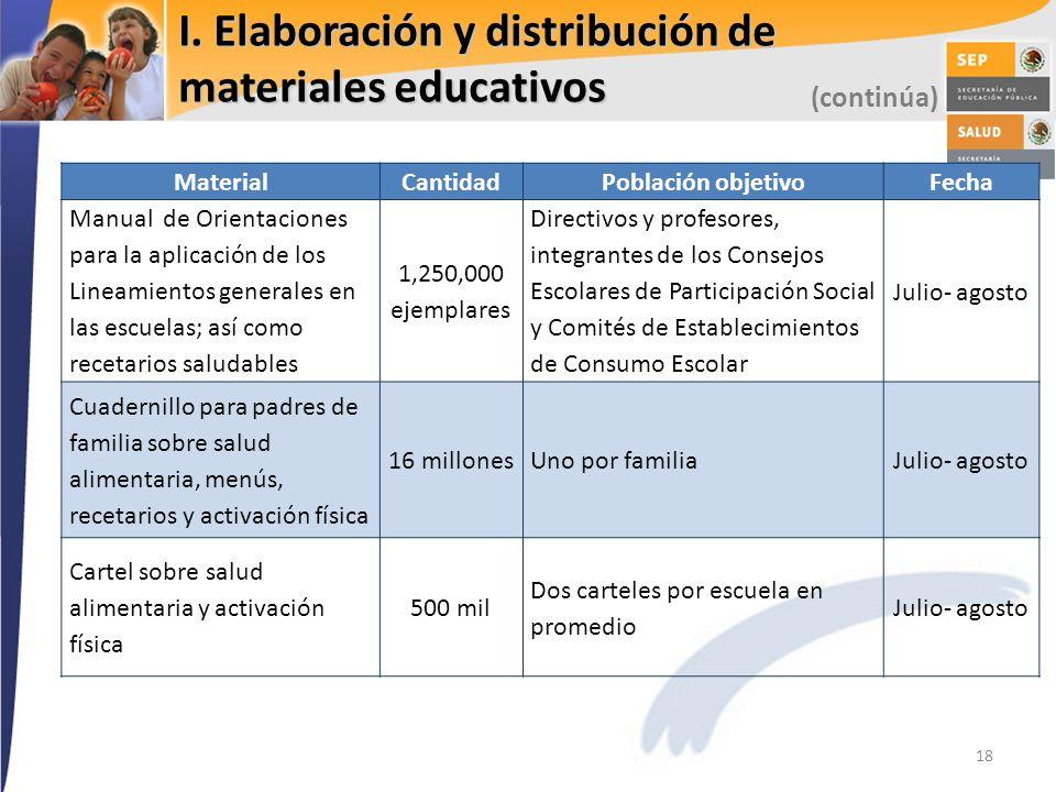 I. Elaboración y distribución de materiales educativos 18 (continúa) MaterialCantidadPoblación objetivoFecha Manual de Orientaciones para la aplicació