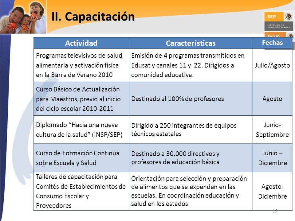 19 II. Capacitación ActividadCaracterísticas Fechas Programas televisivos de salud alimentaria y activación física en la Barra de Verano 2010 Emisión
